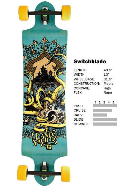 Landyachtz Switchblade details